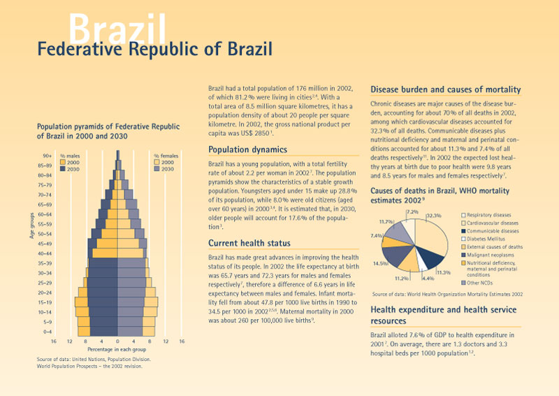 Mega Countries design   Page 6