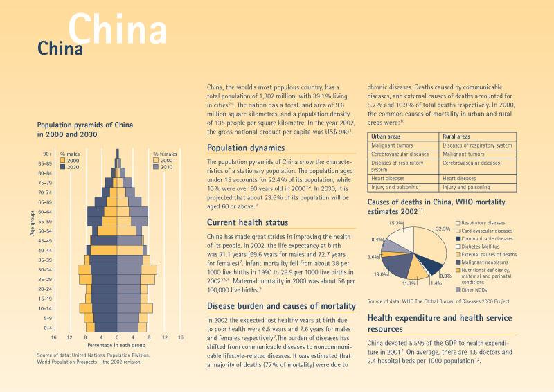 Mega Countries design   Page 7
