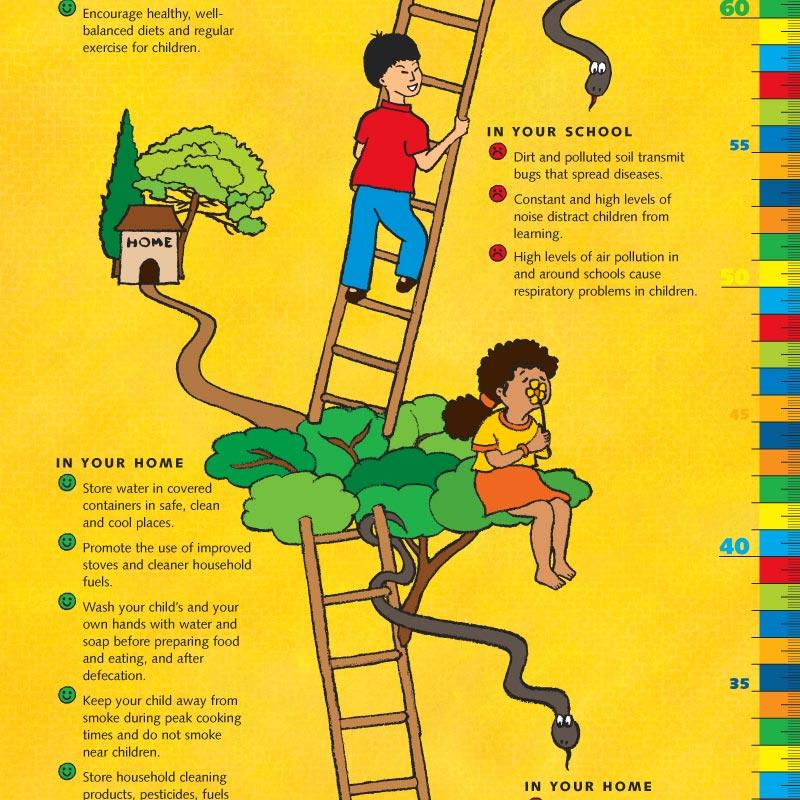 Un environnement sain pour les enfants | Poster 3