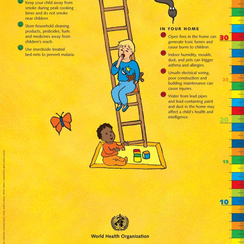 Un environnement sain pour les enfants | Poster 4
