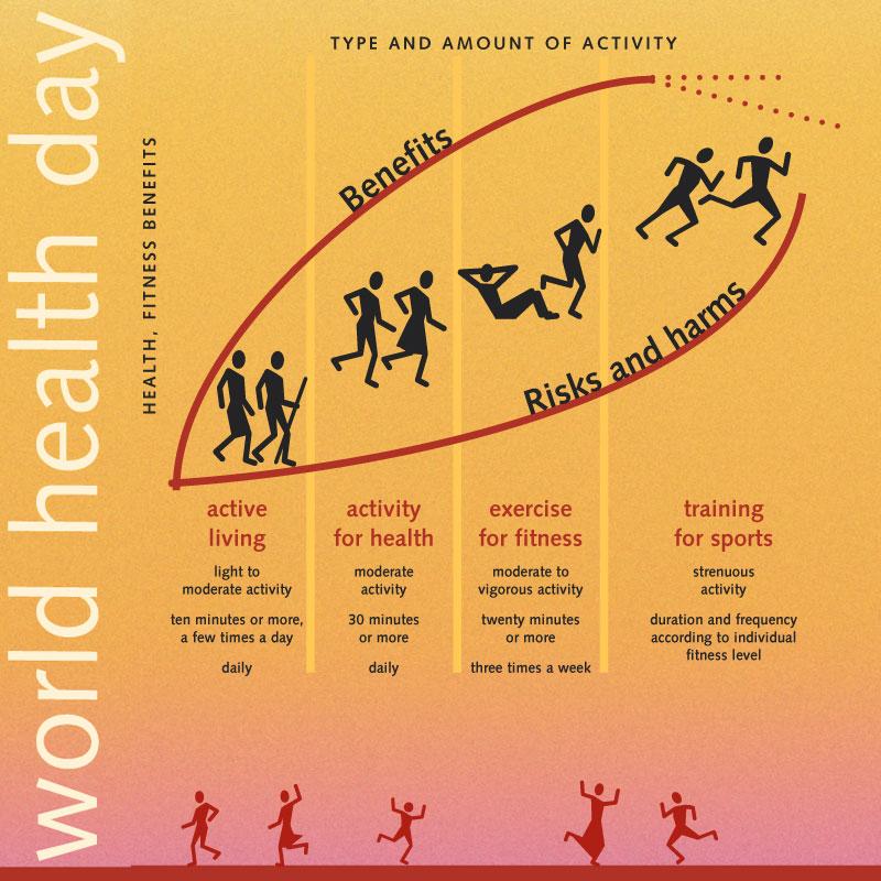 Pour la santé bougez | Dépliant